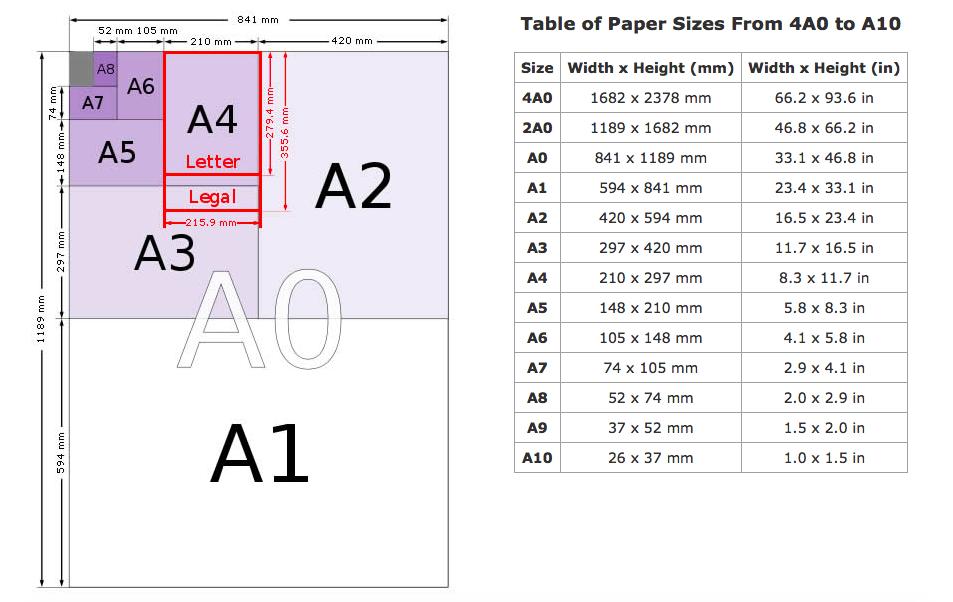 Standard Paper Size Measurements:  Pamphlet Layout
